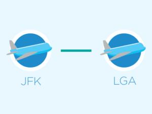 Van JFK naar LaGuardia of LaGuardia naar JFK